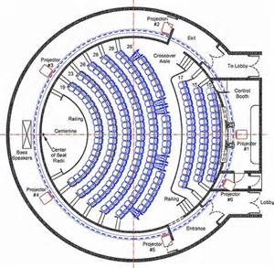 planetarium floor plan planetarium cad astronaut center pinterest theater