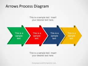 diagram templates process cycle diagram template process free engine image