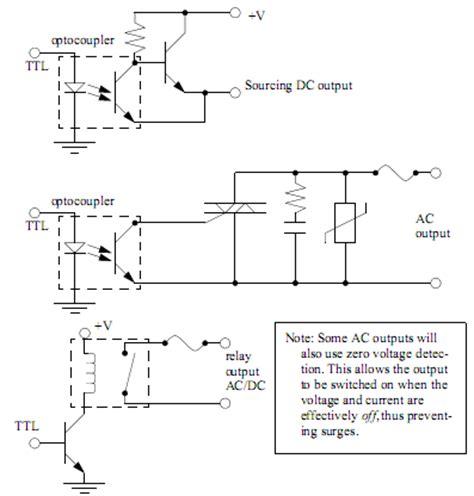 Plc Circuit Diagram