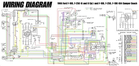 1953 ford f100 wiring diagram wiring diagram schemes