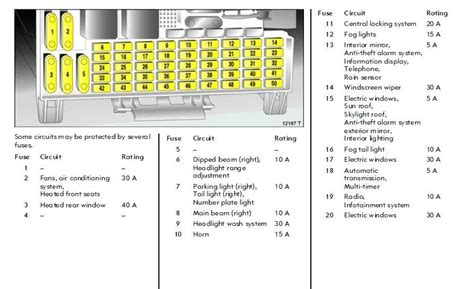vauxhall zafira fuse box diagram 2004 wiring diagram