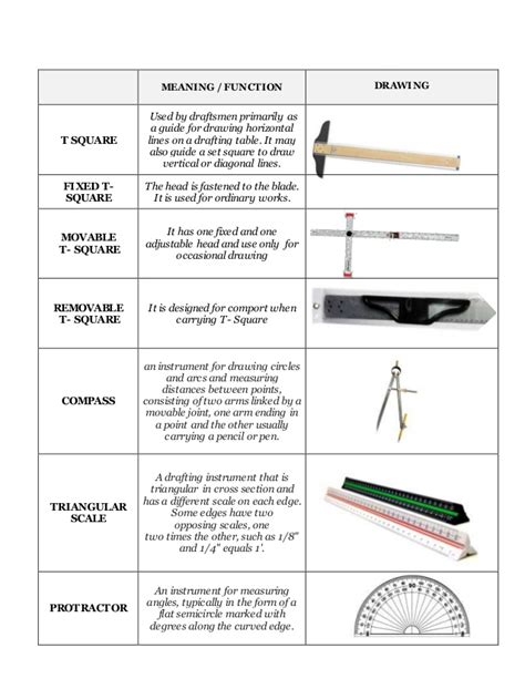 5 Drawing Instruments And Their Uses by Drawing Tools
