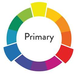 which of these is not a primary color of light color psychology in marketing the complete guide social
