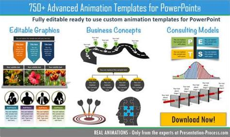 Upgraded Advanced Animations Templates Pack Presentation Process Creative Presentations Advanced Powerpoint Templates