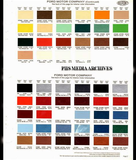 phscollectorcarworld restoration help series 1979 ford paint codes and vinyl roof colors