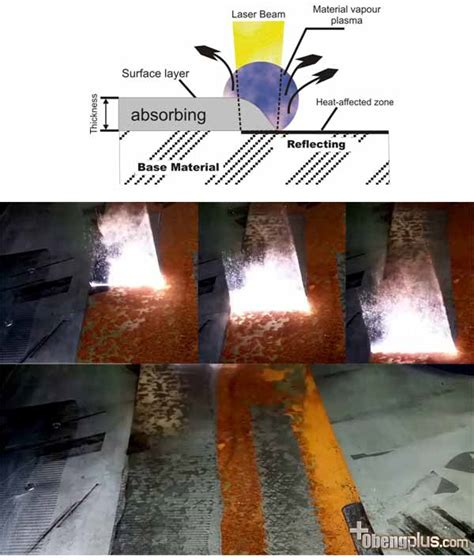 Pembersih Karat laser pembersih karat p laser qf1000