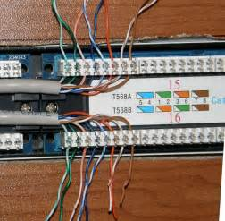 in you need to wiring up a home network patch panel