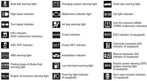 2016 hyundai elantra warning lights vehicle dashboard symbols and meanings vehicle data