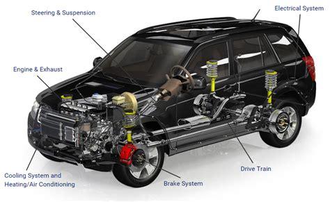 tires plus check engine light auto service chucks complete auto service