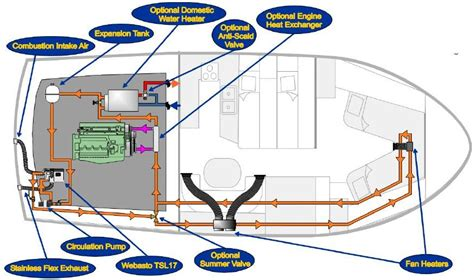 live well diagram wiring diagram for timer on live well wiring get free