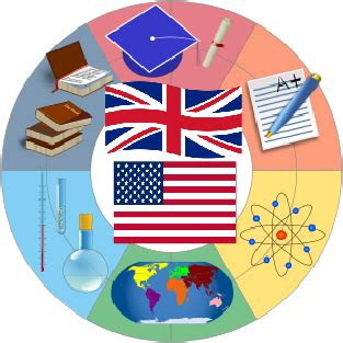 uk us education compared firstpoint usa