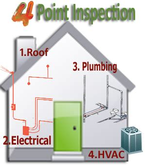 4 point home inspection lakeland fl