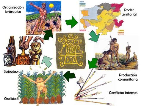 imagenes sobre resistencia indigena venezuela mapa mental resistencia gayones def 2