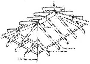 Hip Truss Roof Glossary Intro To Architecture
