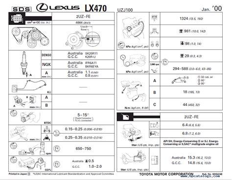 free service manuals online 2001 lexus lx engine control lexus lx470 pdf manual