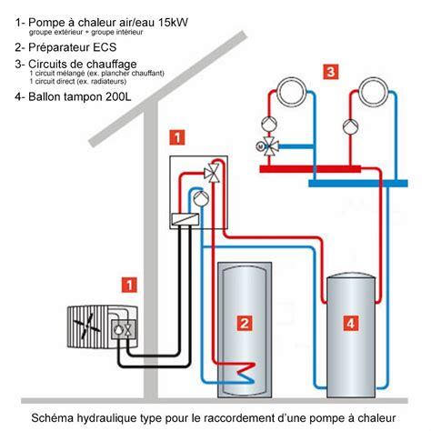 Cout Pompe A Chaleur 2198 by Schema Raccordement Hydraulique Ballon Eau Chaude