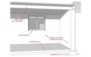 penalty for finishing basement without permit 10 tips for renovating your basement