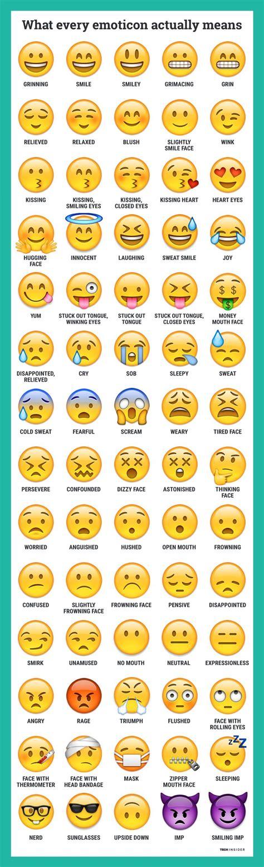 emoji x meaning 25 best ideas about emojis explained on pinterest emoji
