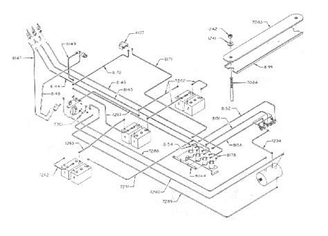 club car wire diagram buggies unlimited golf cart forum login