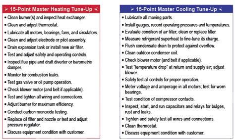 home hvac maintenance plans heating and cooling arc