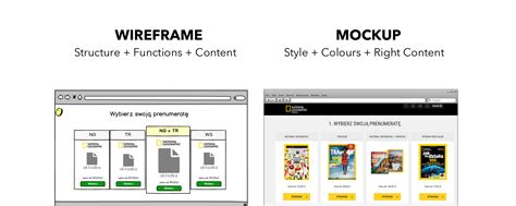 mock layout meaning the difference between wireframe mockup and prototype