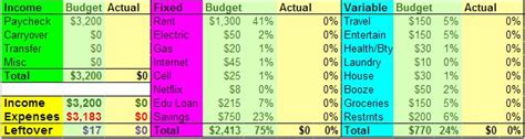 living budget template budget template for excel docs nyc living