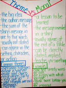 Genealogy Of Morals Second Essay Pdf by Theme Vs Moral Anchor Chart Literacy Anchor Charts Anchor Charts Morals And School