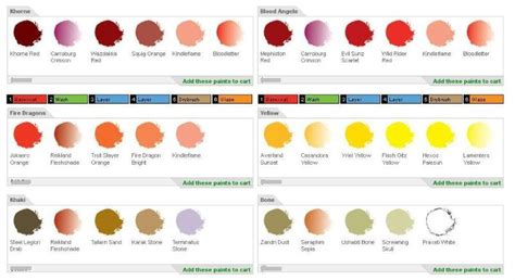 vallejo paint chart citadel images