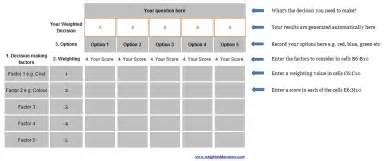 matrix table template decision matrix template beepmunk