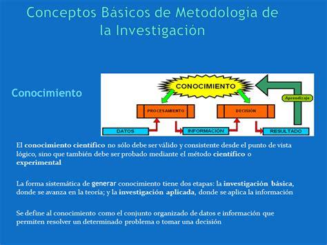 conceptos cientficos en 30 metodolog 237 a de la investigaci 243 n presentaci 243 n powerpoint monografias com