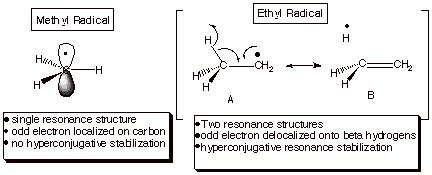 Ethyl Vinyl Ether Sigma - unit 5 radicals and radical reactions