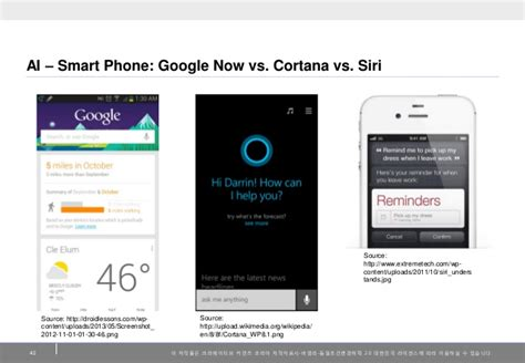 43 best images about technology trends on pinterest top technology trend