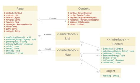 how to create a uml class diagram uml class diagram notation uml class diagram