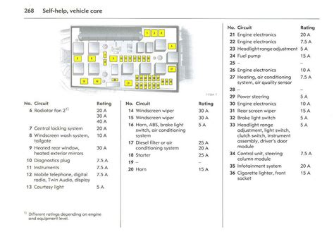 holden vectra fuse box diagram 30 wiring diagram images