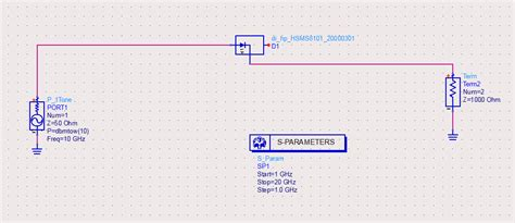 schottky diode in ads how do i calculate the shottkey diode input impedance using