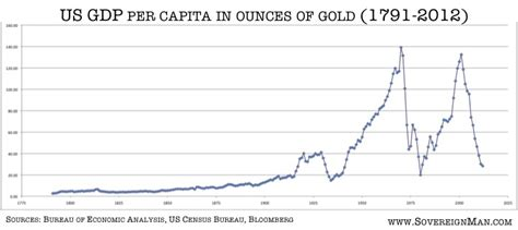 delta difference between economy comfort and preferred guest post when priced in gold the us economy is at