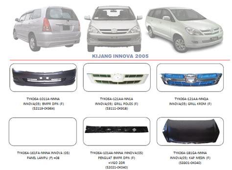 Pelindung Bemper Belakang Ertiga Bemper Toyota Innova 2005 Auto Part Mobil