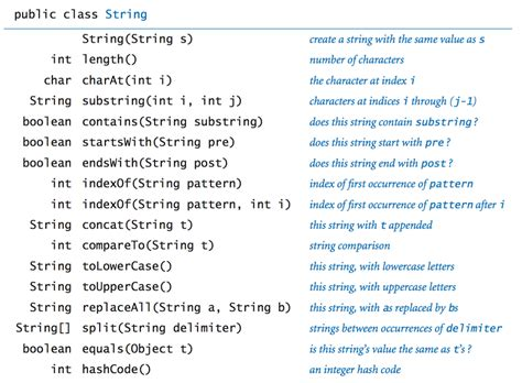 What Of String Do You Use For String - java programming cheatsheet