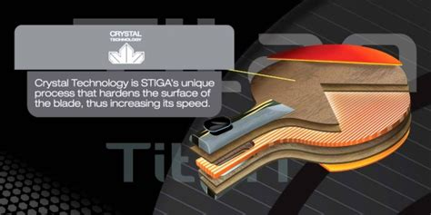 stiga titan table tennis racket stiga titan table tennis racket review equipment junkie