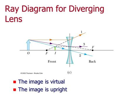 diverging lens diagram chapter 23 mirrors and lenses conceptual questions 4 5 10