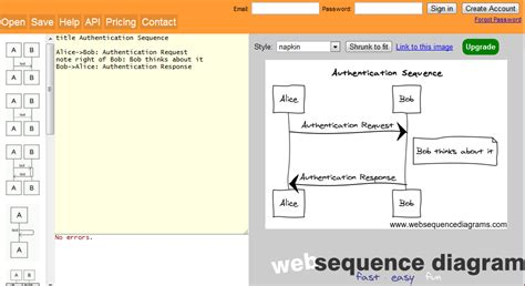 text to sequence diagram rees biz diagramming tools