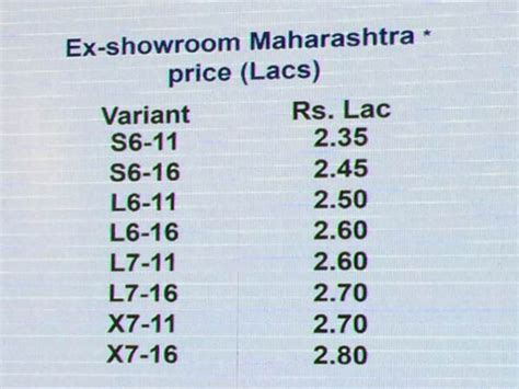 mahindra vehicles price list mahindra jeeto launched pricing specifications features