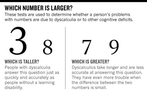 discalculia test dyscalculia kate s thoughts