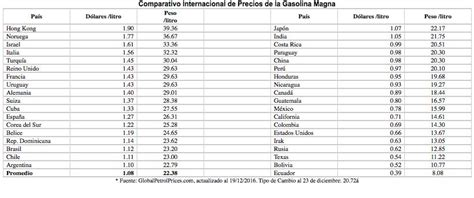 liquidacion prestaciones 2016 colombia salario minimo con prestaciones en colombia 2016 salario