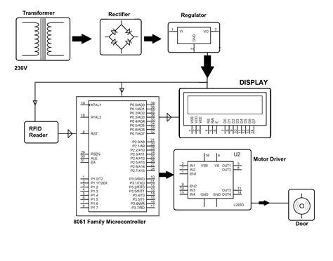 alarm door contact wiring diagram alarm wiring and