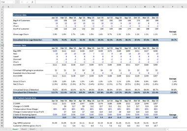 Saas Metrics Excel Template Eloquens Saas Financial Projections Template