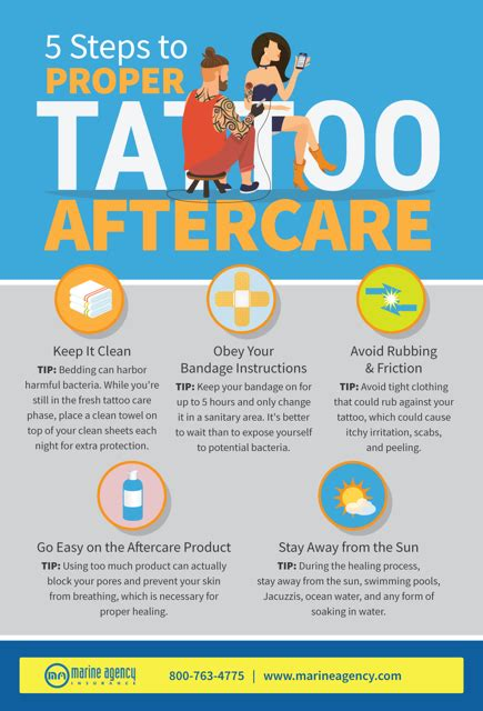 proper tattoo aftercare 5 aftercare steps marine agency insurance est 1922