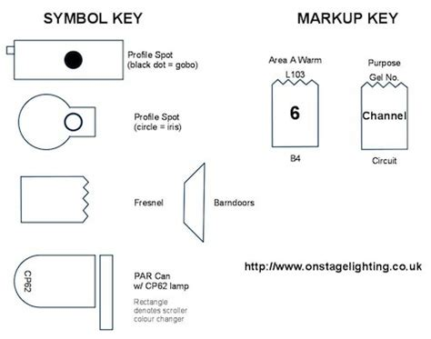 lighting layout plan symbols image gallery stage symbol