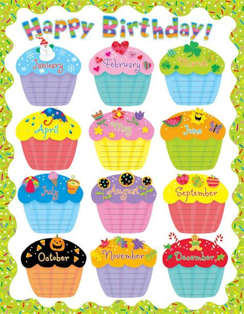 cupcake birthday chart template hanke s portfolio happy birthday chart giochi