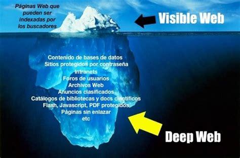 imagenes de la web profunda las profundidades de internet la deep web el blog de